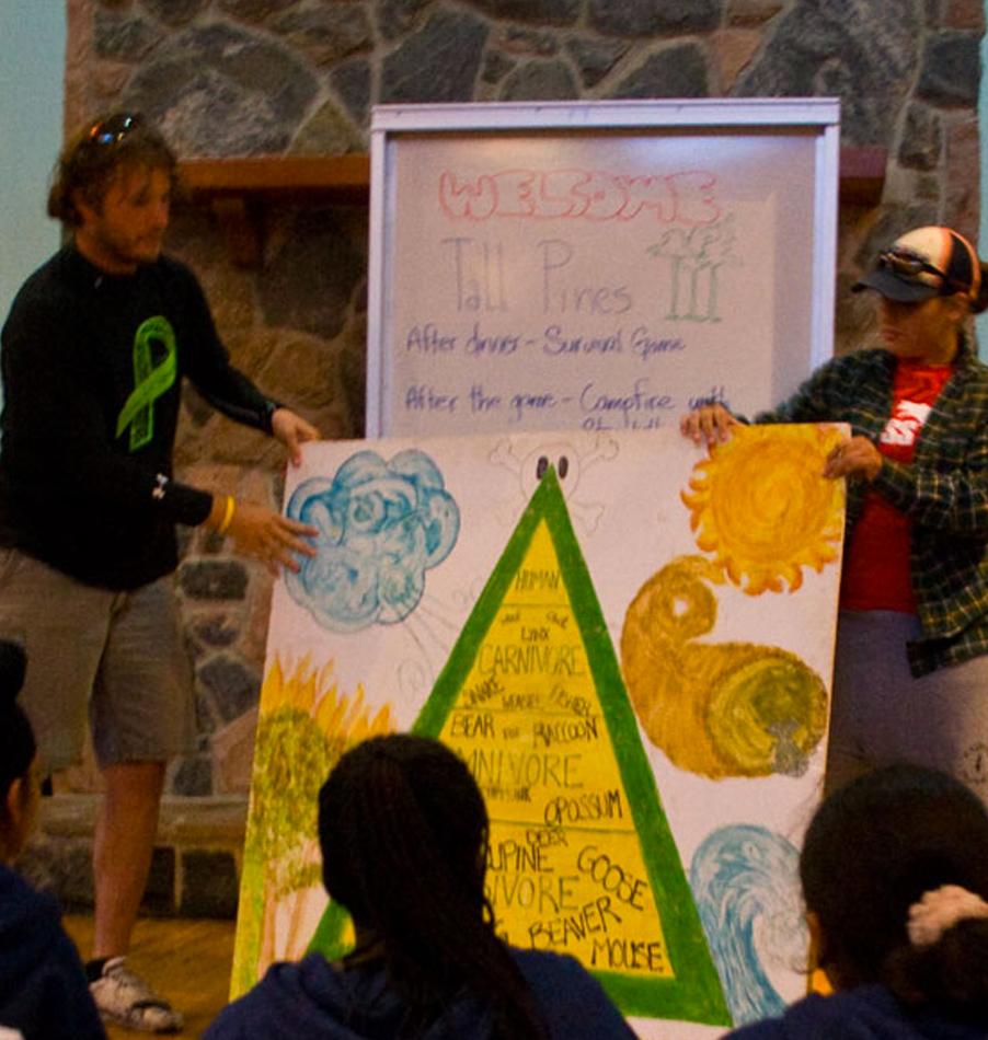 Survival Games at Bark Lake Leadership Centre